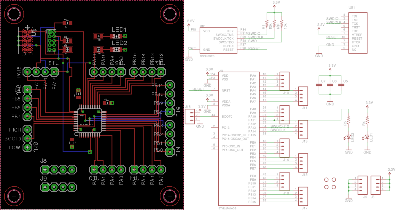 Embedded ARM Part 0: STM32 programming with libopencm3